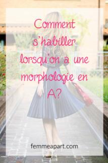 La morphologie en A.png